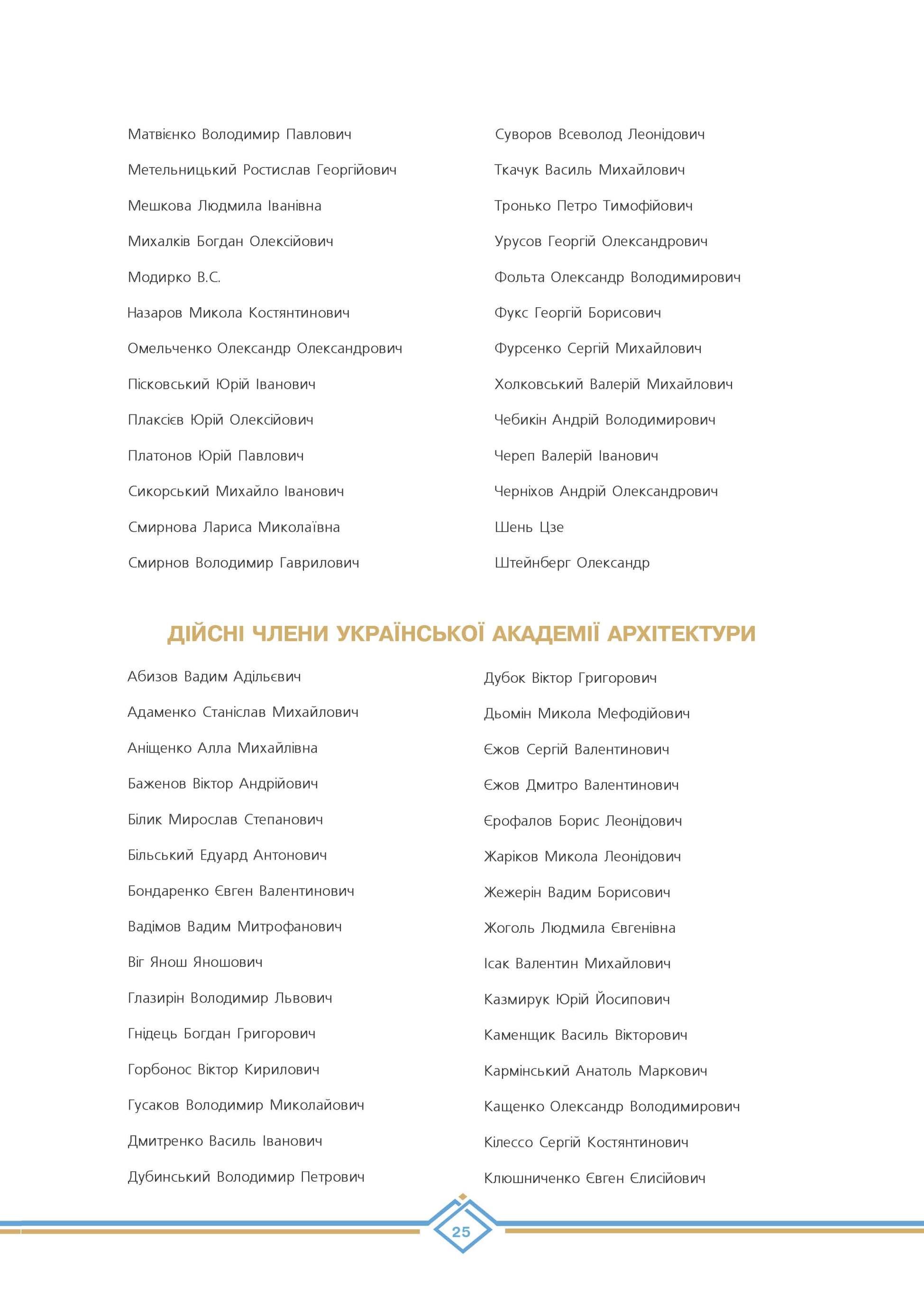 Почесні члени Української академії архітектури