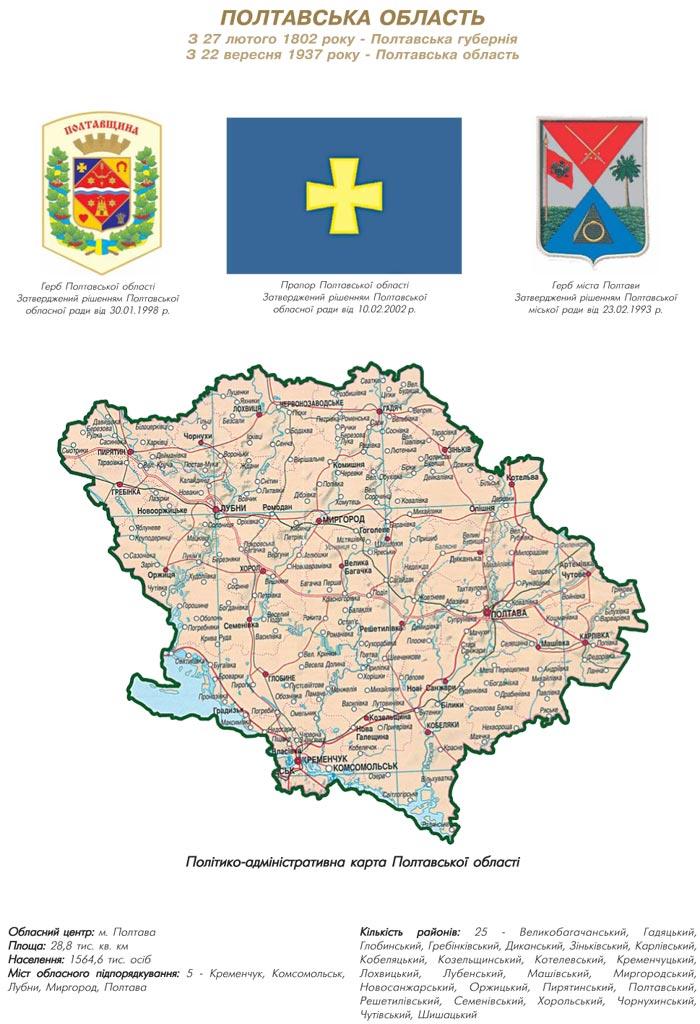 Господарські та культурні об'єкти рівненської області в Арзгире,Батайске