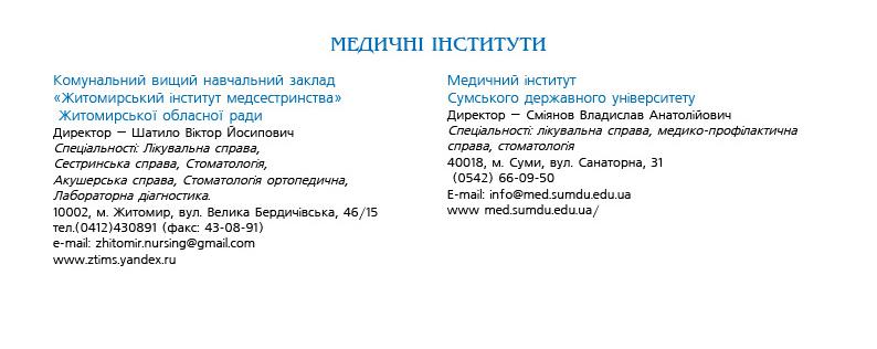 Медичні інститути