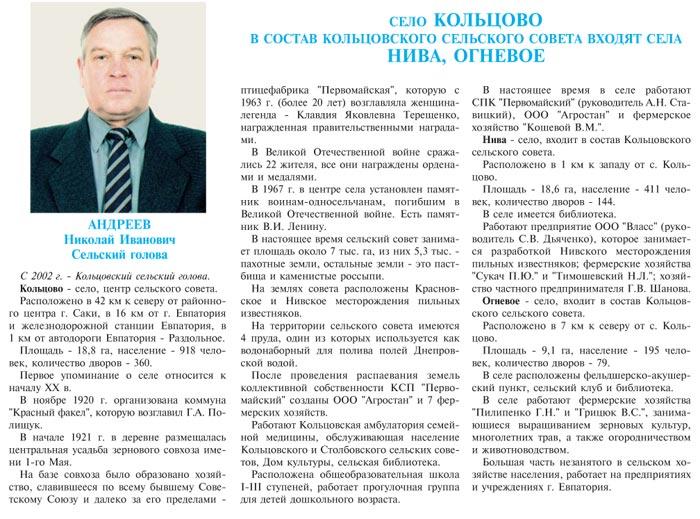СЕЛО КОЛЬЦОВО