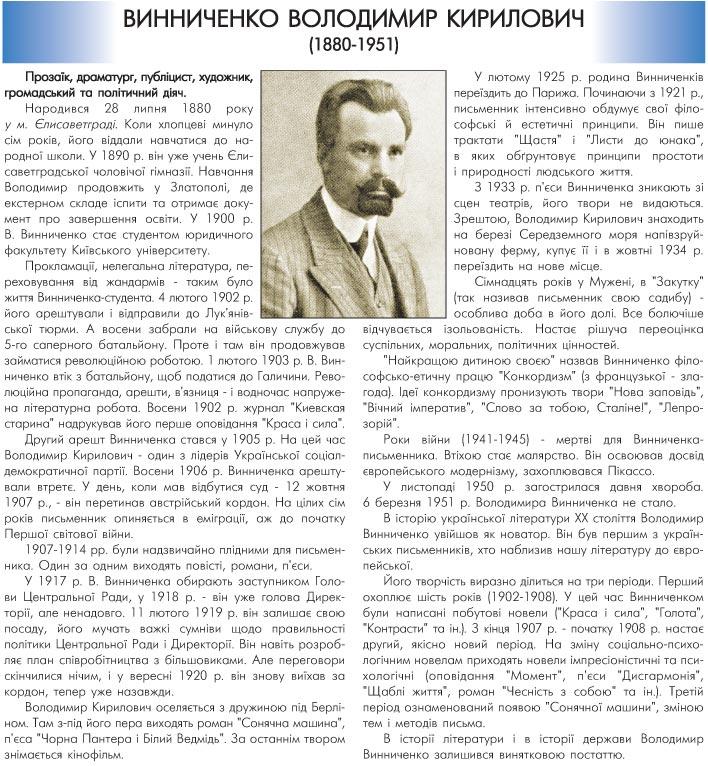 ВИННИЧЕНКО ВОЛОДИМИР КИРИЛОВИЧ (1880-1951) - ПРОЗАЇК, ДРАМАТУРГ, ПУБЛІЦИСТ, ХУДОЖНИК, ГРОМАДСЬКИЙ ТА ПОЛІТИЧНИЙ ДІЯЧ