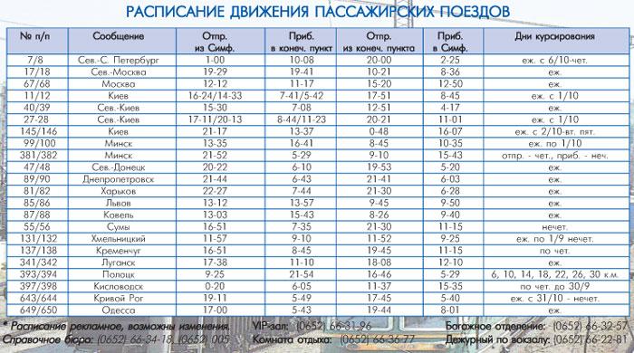 нукус ташкент поезд расписание 19 мая 2017 Москву приходит затяжная