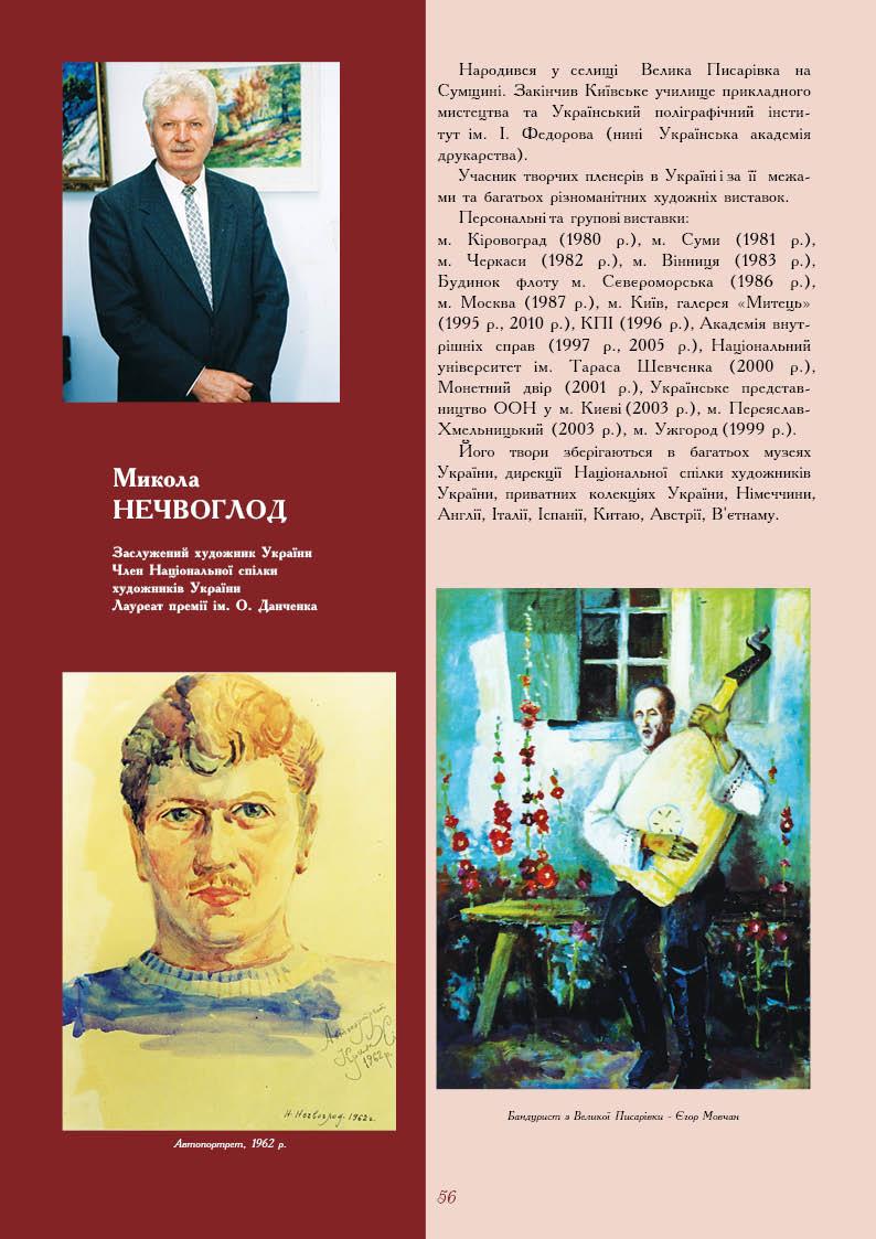 Микола Нечвоглод