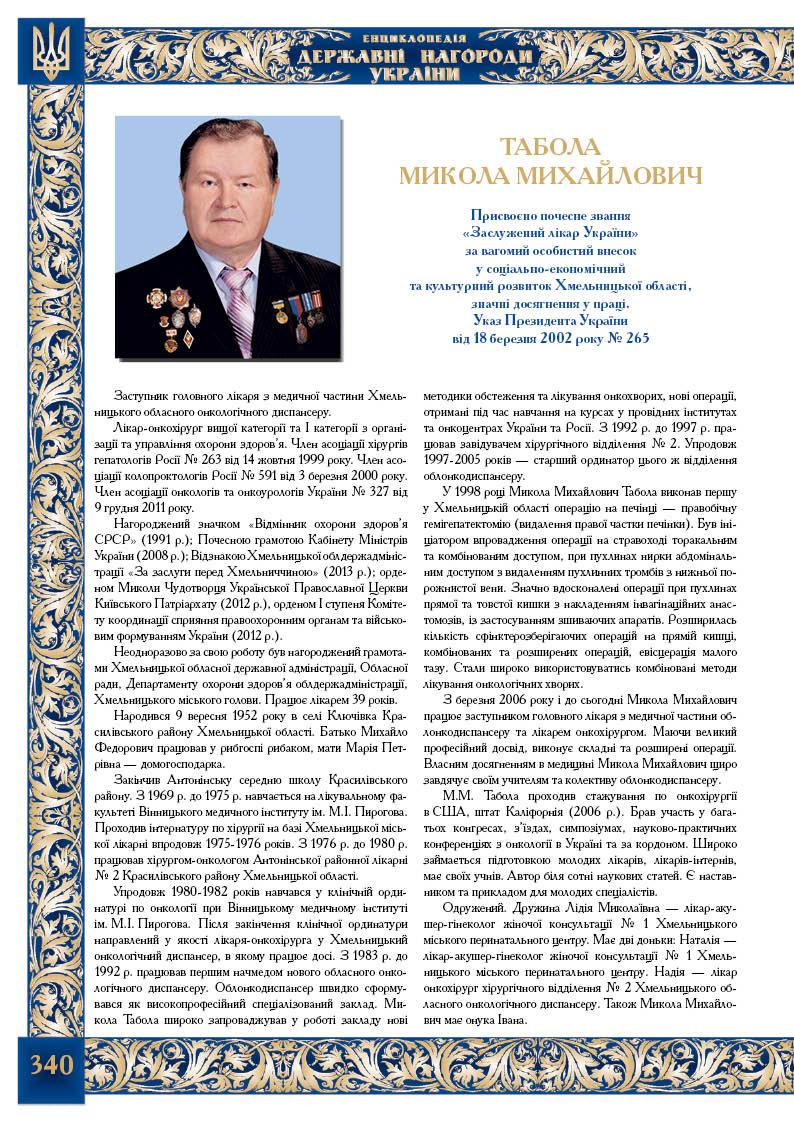 Табола Микола Михайлович