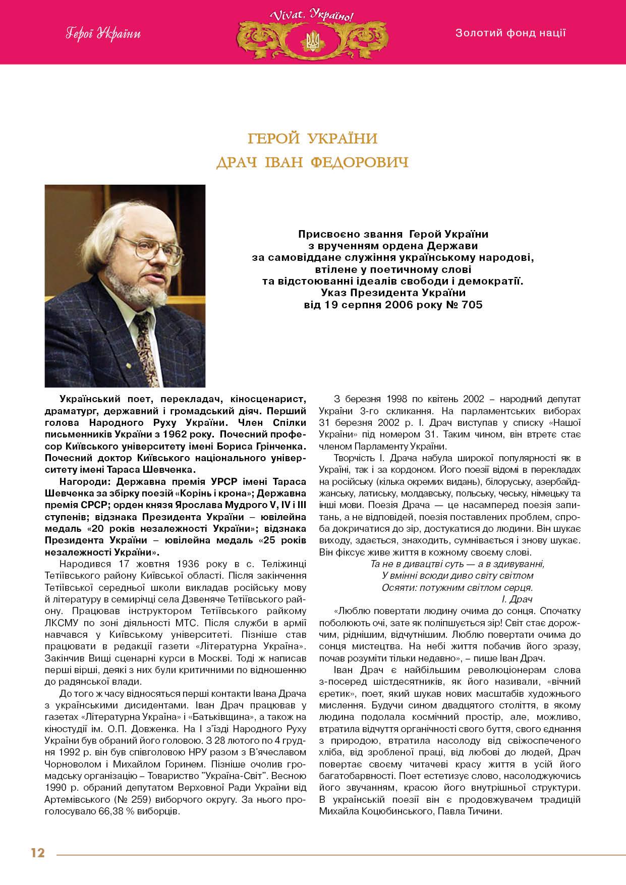Драч Іван Федорович