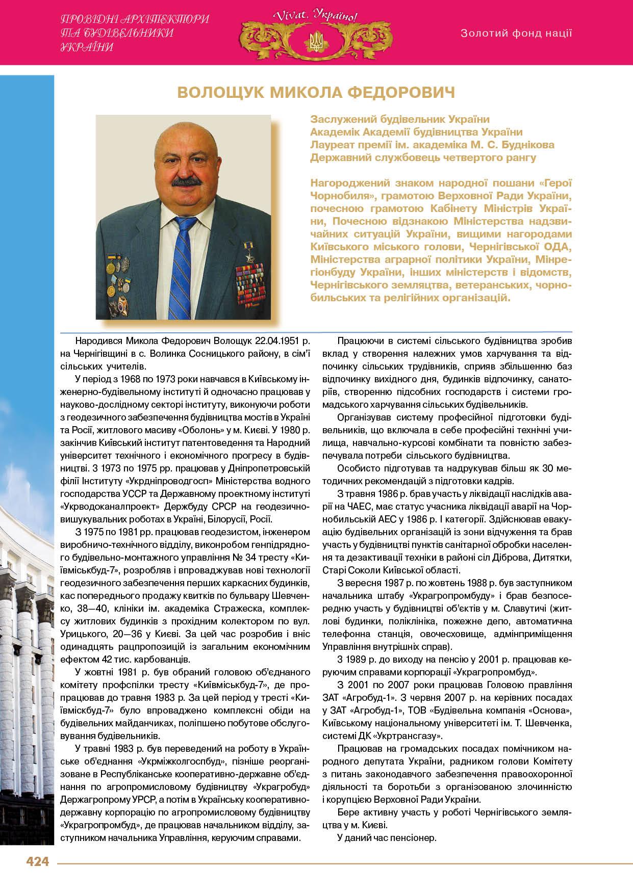 Волощук Микола Федорович