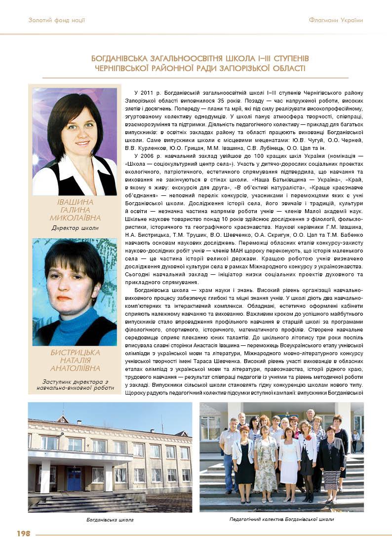 Івашина Галина Миколаївна