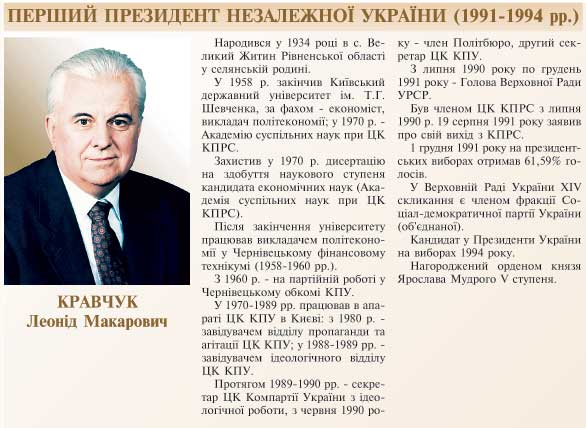 ПЕРШИЙ ПРЕЗИДЕНТ НЕЗАЛЕЖНОЇ УКРАЇНИ (1991-1994 РР.) - КРАВЧУК ЛЕОНІД МАКАРОВИЧ