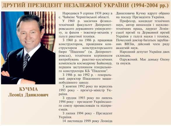 ДРУГИЙ ПРЕЗИДЕНТ НЕЗАЛЕЖНОЇ УКРАЇНИ (1994-2004 РР.) - КУЧМА ЛЕОНІД ДАНИЛОВИЧ