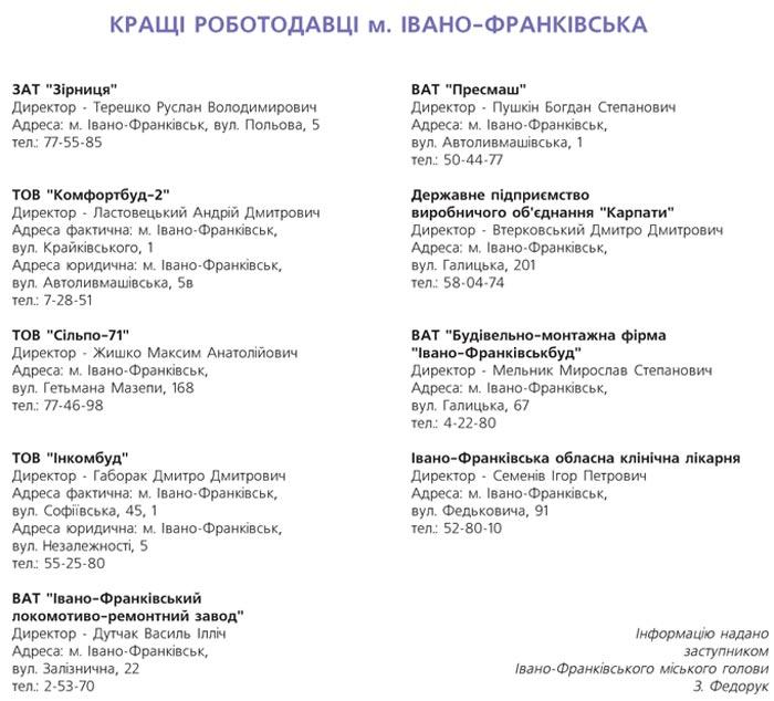 КРАЩІ РОБОТОДАВЦІ М. ІВАНО-ФРАНКІВСЬКА