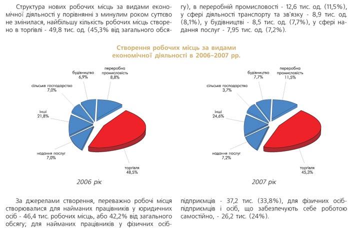 СТАН ПОЛІТИКИ ЗАЙНЯТОСТІ НАСЕЛЕННЯ ДОНЕЦЬКОЇ ОБЛАСТІ В 2007 РОЦІ