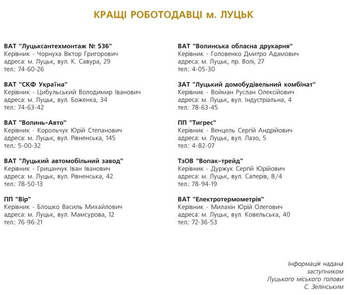 КРАЩІ РОБОТОДАВЦІ М. ЛУЦЬК